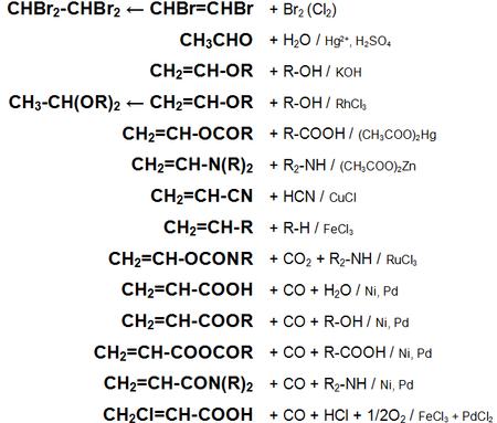Основные химические реакции ацетилена (реакции присоединения,димеризации, полимеризации, цикломеризации...